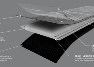 Hybrid Flooring Structure(FND)